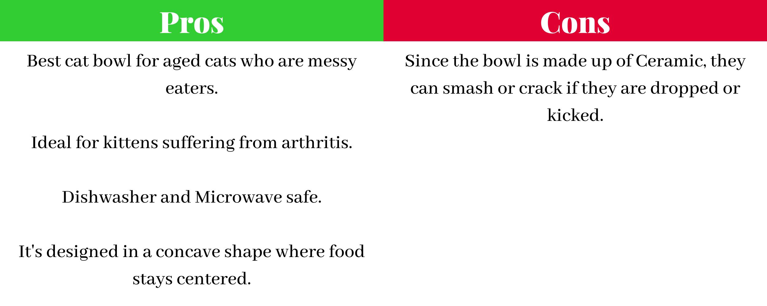 Pros and Cons of Necoichi Raised Cat Food Bowl