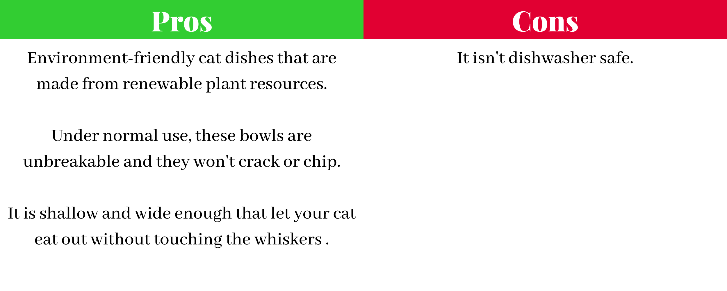 Pros and Cons of Van Ness ECOWARE Cat Dish