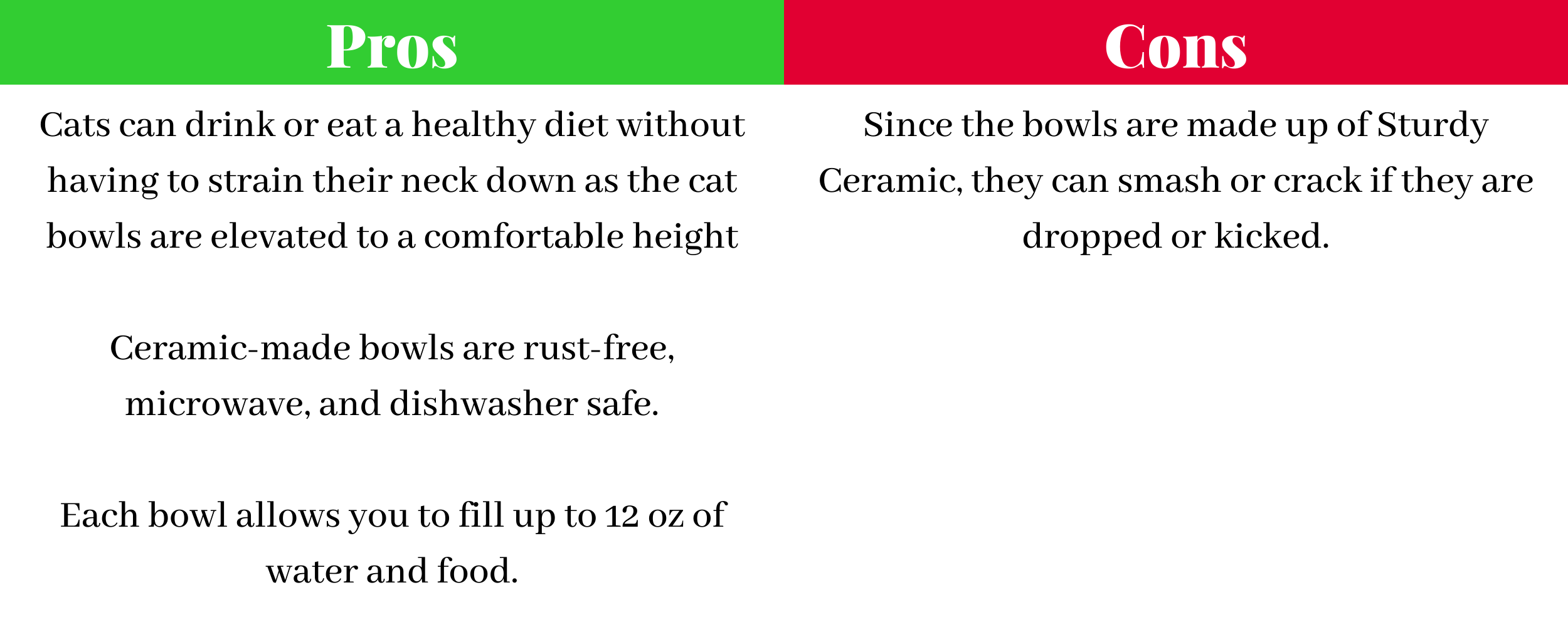 Pros and Cons of Y YHY Raised Cat Food and Water Bowl Set