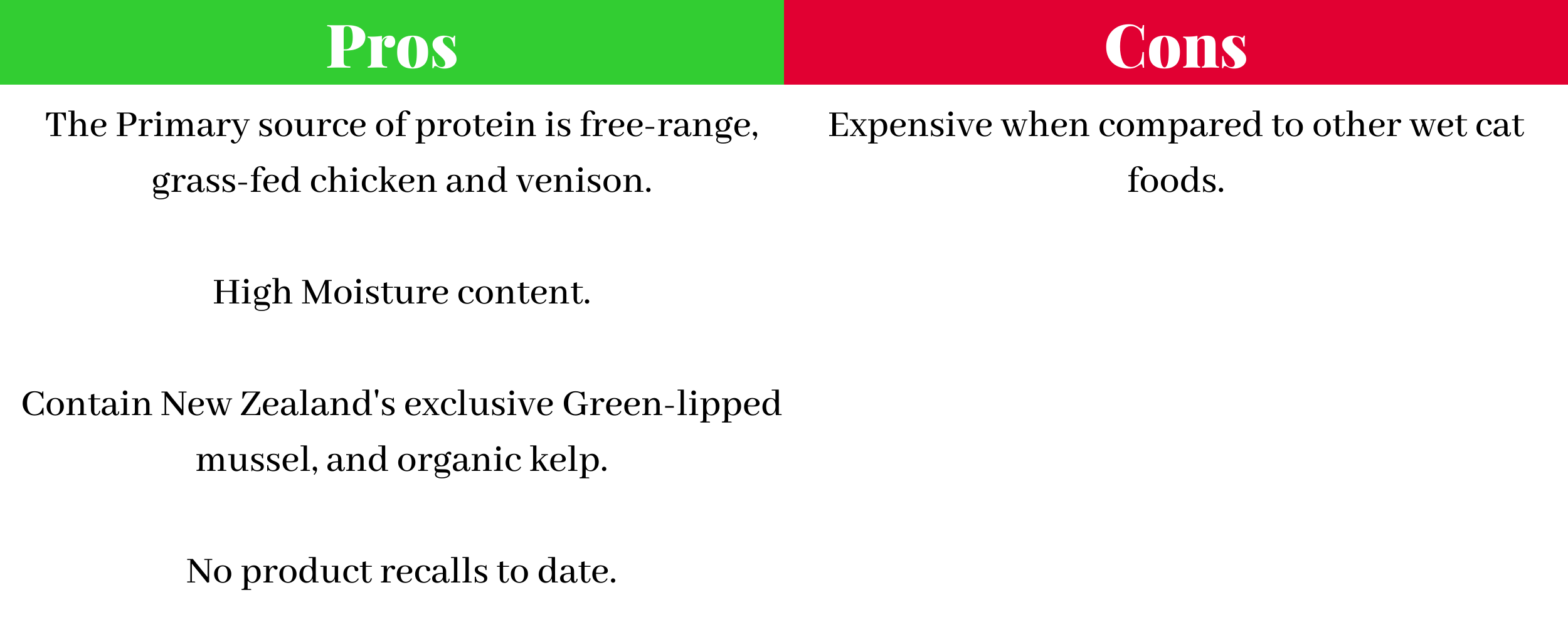 Pros and Cons of Feline Natural Chicken & Venison Feast Grain-Free Canned Cat Food
