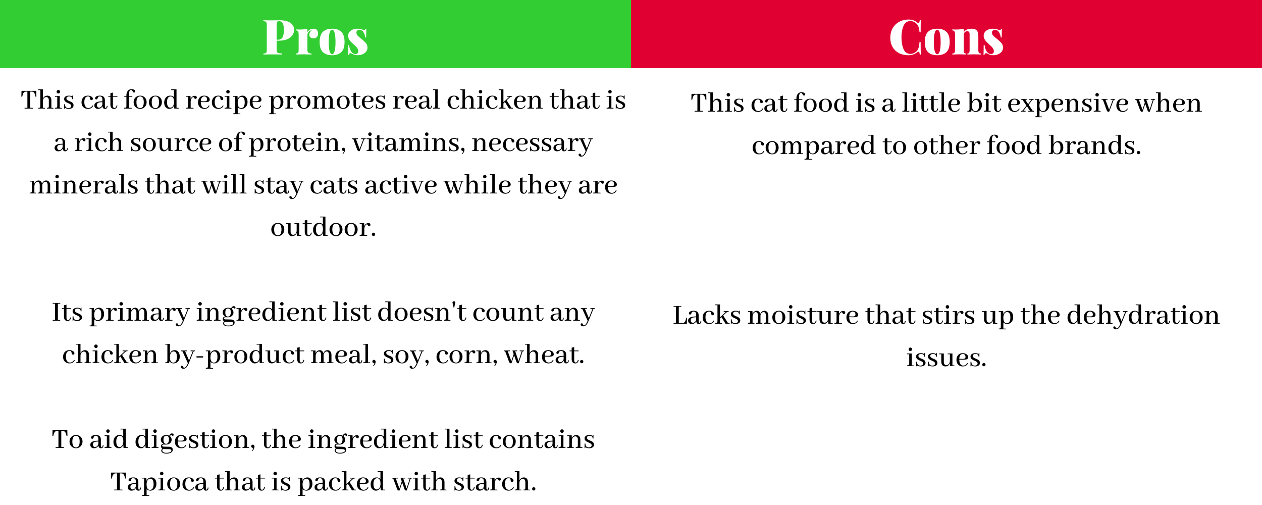 Pros and Cons of CRAVE Grain Free Adult High Protein Natural Dry Cat Food