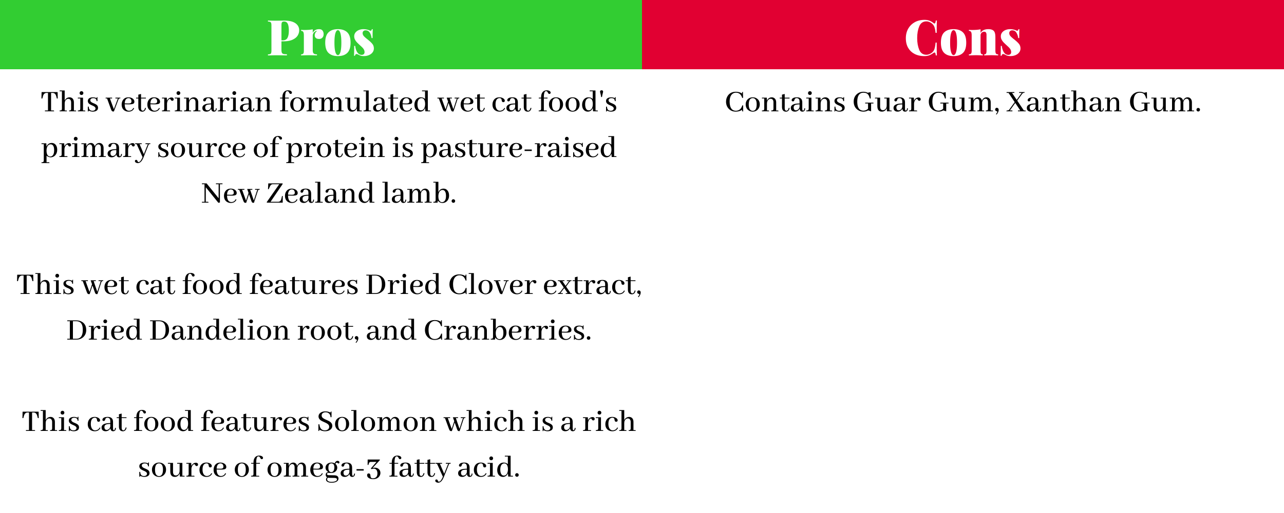 Pros and Cons of Forza10 Nutraceutic Actiwet Renal Support Wet Cat Food