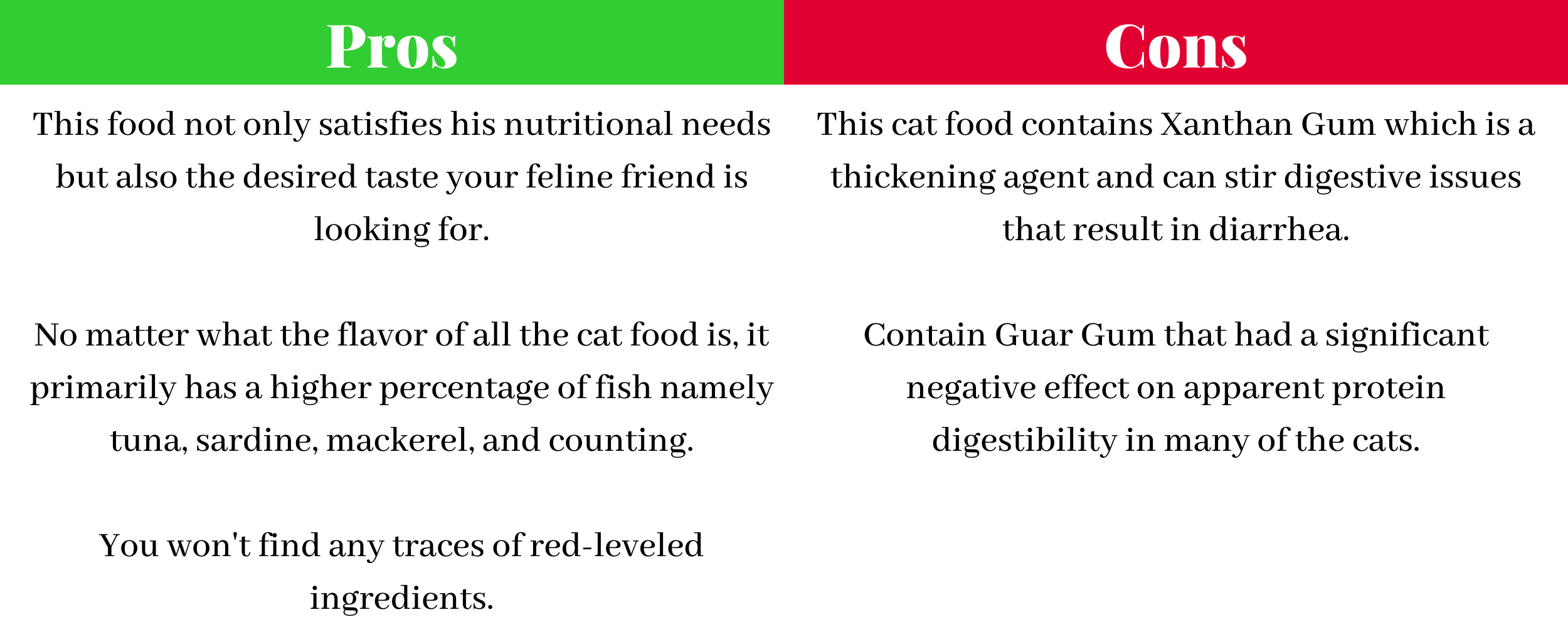 Pros and Cons of Tiki Cat Grill Grain-Free Low-Carbohydrate Wet Food