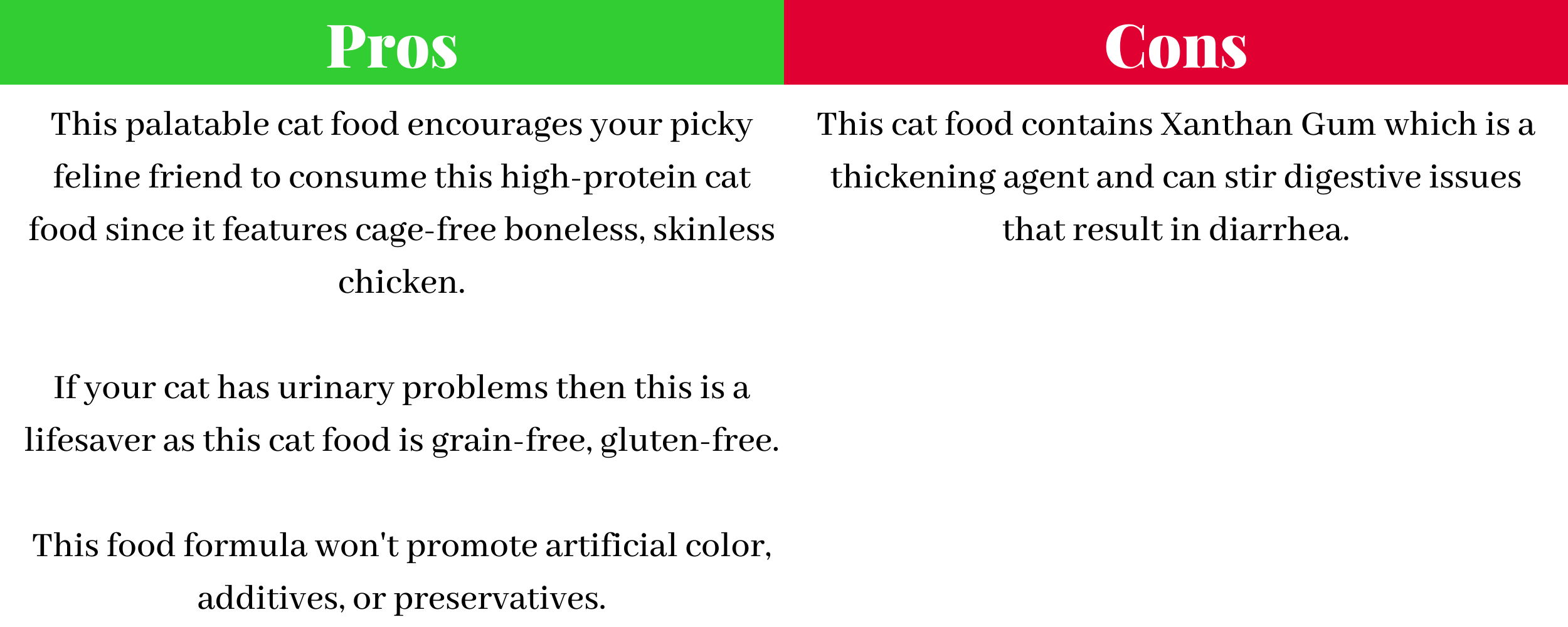 Pros and Cons of Weruva Grain-Free Natural Canned Wet Cat Food
